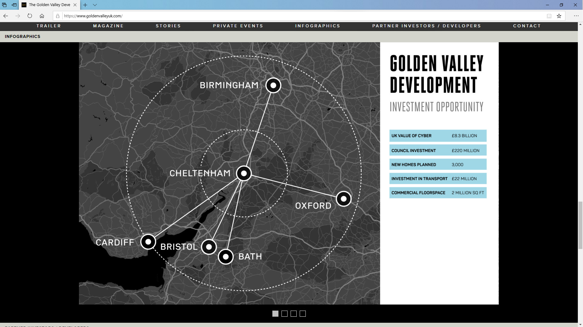 Golden Valley Development Website/Infographics by Tang Marketing